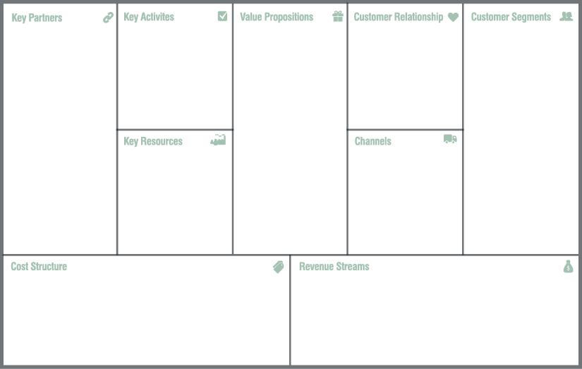 Esempio di Business Model Canvas